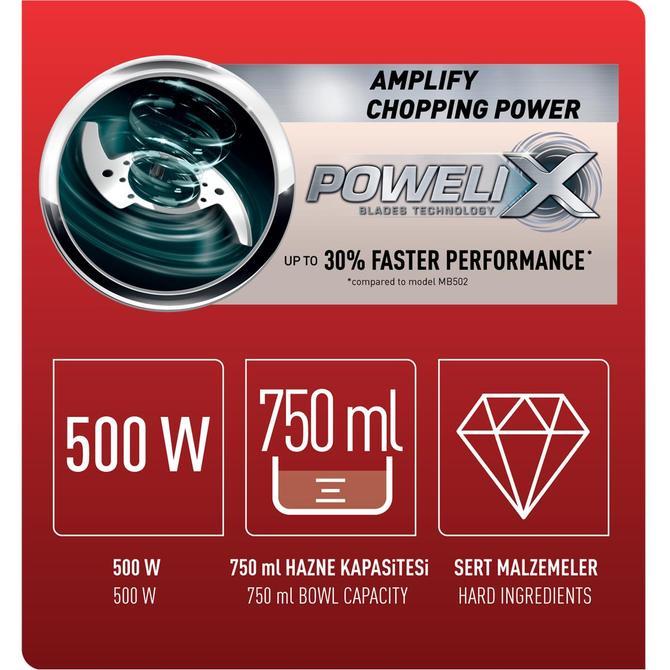 Tefal 1500637070 MasterChop Powelix 4 Bıçaklı Beyaz Rondo ve Doğrayıcı