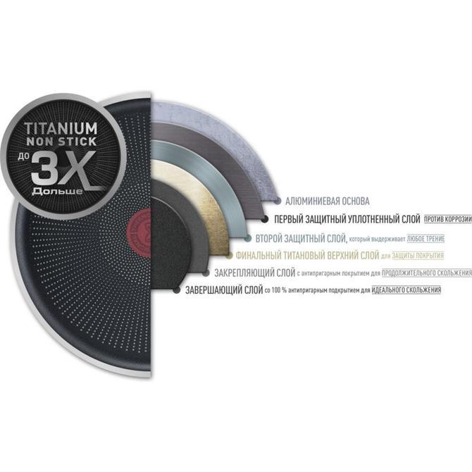 Tefal 2100118464 Titanyum 3X Ultimate  İndüksiyon Tabanlı Tava - 30 cm