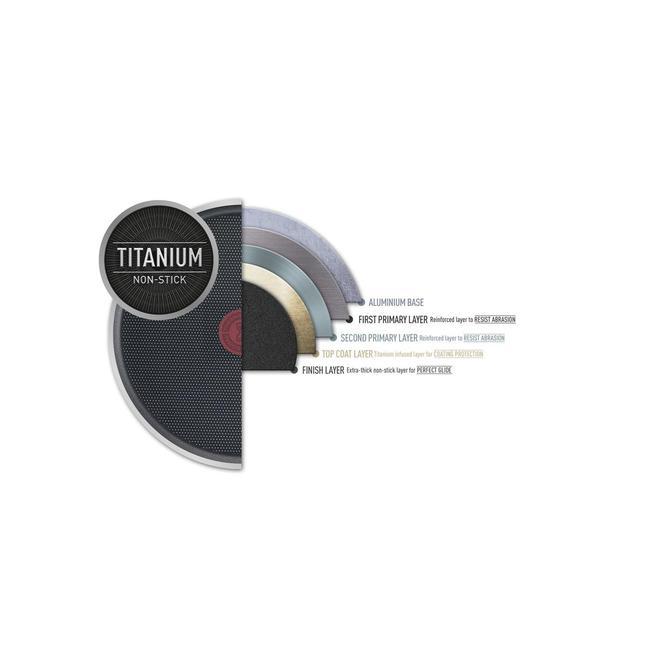 Tefal 2100118527 Titanyum 1X SimplyClean Difüzyon Tabanlı Tava - 32 cm